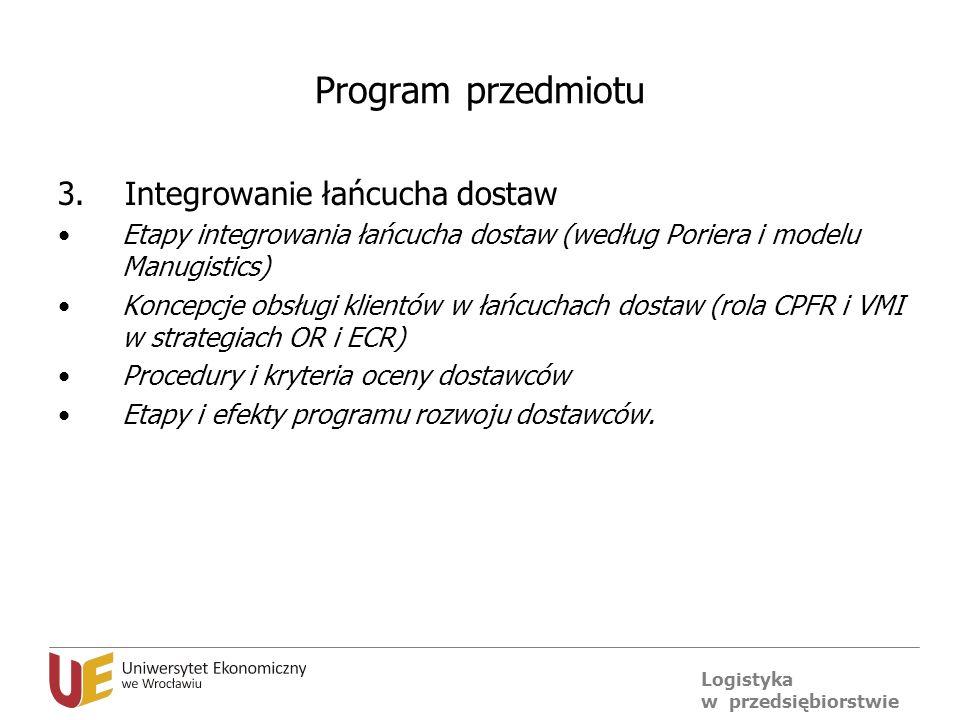 Logistyka w przedsiębiorstwie Program przedmiotu 3. Integrowanie łańcucha dostaw Etapy integrowania łańcucha dostaw (według Poriera i modelu Manugisti