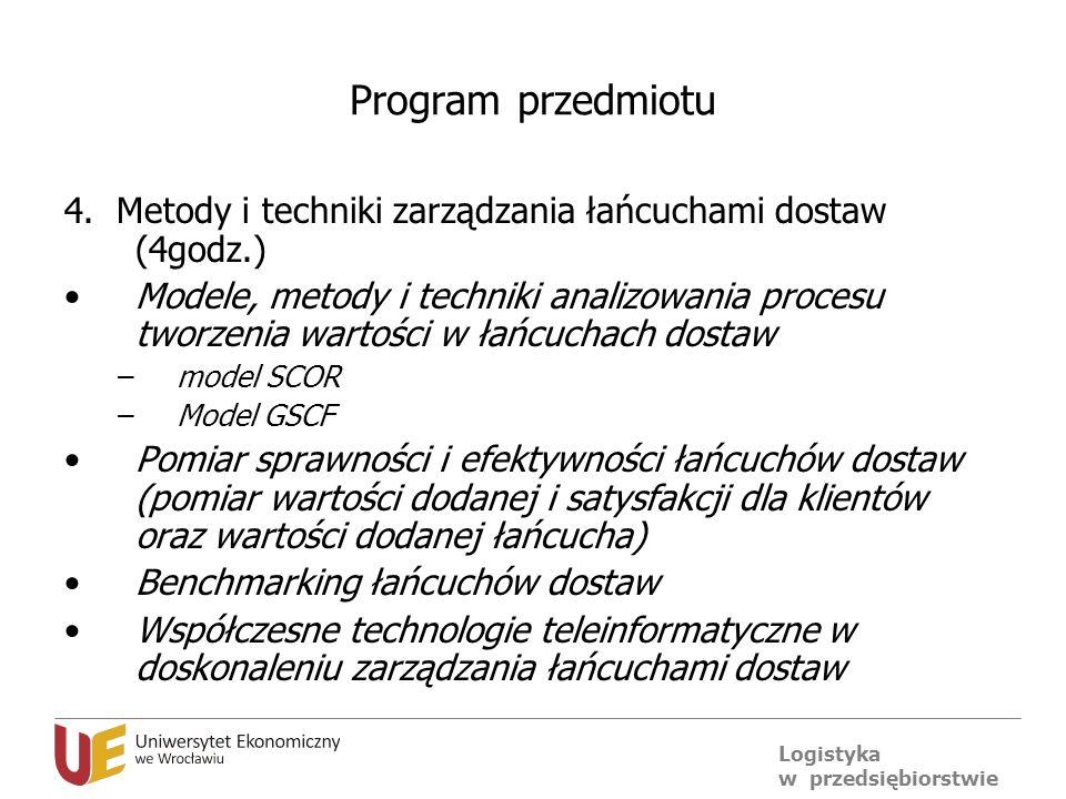 Logistyka w przedsiębiorstwie Program przedmiotu 4. Metody i techniki zarządzania łańcuchami dostaw (4godz.) Modele, metody i techniki analizowania pr