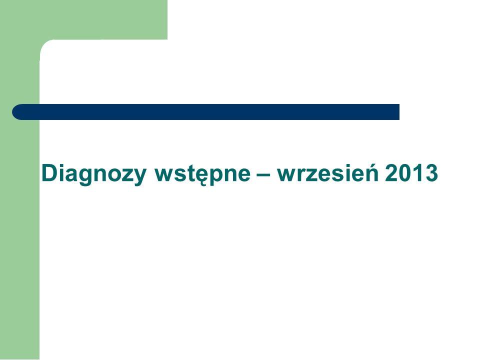 Stypendia za wyniki w nauce za I semestr roku szkolnego 2013/2014 Lp.Imię i nazwisko uczniaKlasaŚrednia ocen Wysokość stypendium 1Mateusz BorysIV5,171