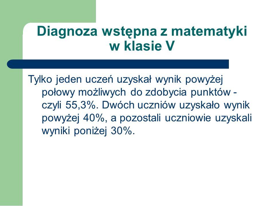 Diagnoza wstępna z matematyki w klasie V ilość uczniówśredni wynik wynik procentowy SP w Dolistowie 712,332,3%