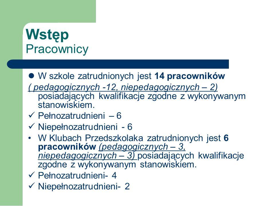 Wstęp Naukę pobiera 66 uczniów, w tym 7 uczniów klas III- VI posiada opinie PPP w Mońkach i 1 uczeń posiada orzeczenie. Klub Przedszkolaka w Dolistowi