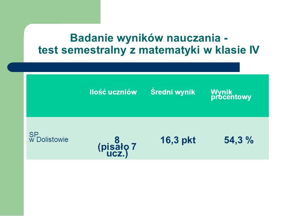 Badanie wyników nauczania - test semestralny z języka polskiego w klasie V Uczniowie zdobyli dwie oceny dobre, trzy dostateczne i dwie dopuszczające.