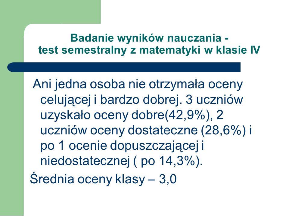 Badanie wyników nauczania - test semestralny z matematyki w klasie IV Ilość uczniów Średni wynik Wynik procentowy SP w Dolistowie 8 (pisało 7 ucz.) 16