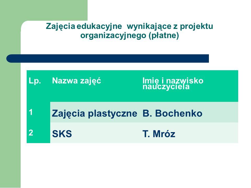 Oferta zajęć pozalekcyjnych w roku szkolnym 2013/2014 w ramach godzin KN art. 42 ust.2pkt 2 7 Praca z uczniem słabymElżbieta Tyborowska 8 Praca z uczn