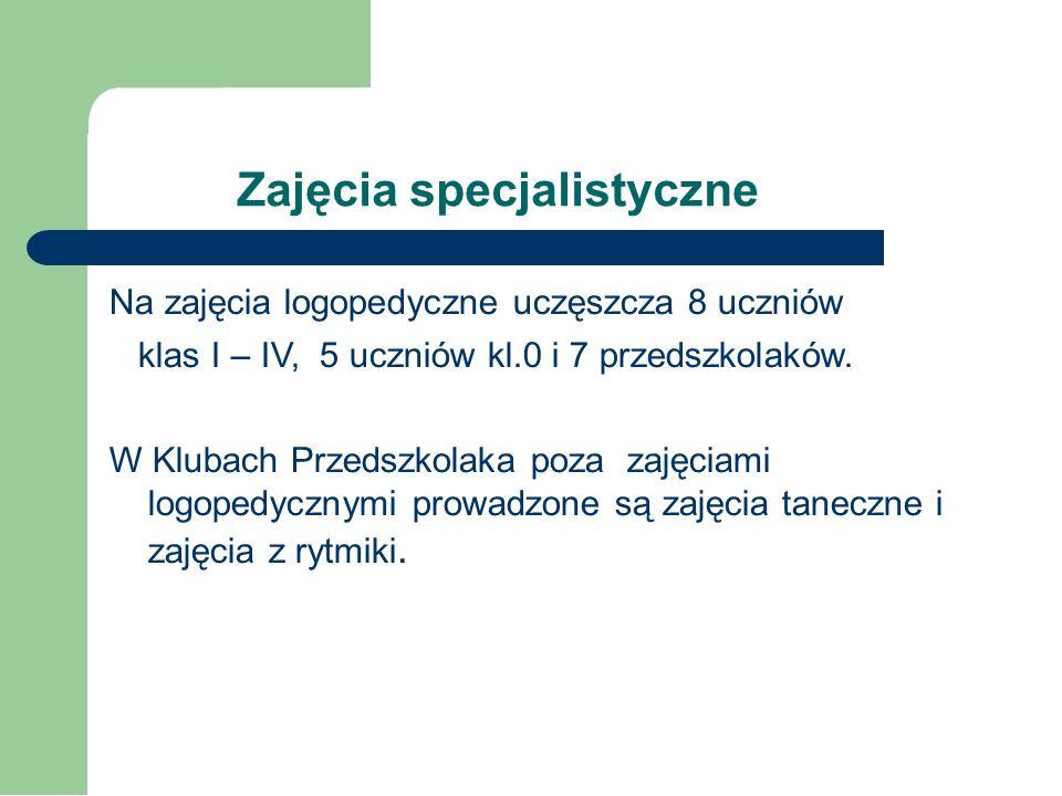 Zajęcia edukacyjne wynikające z projektu organizacyjnego (płatne) Lp.Nazwa zajęć Imię i nazwisko nauczyciela 1 Zajęcia plastyczneB. Bochenko 2 SKST. M