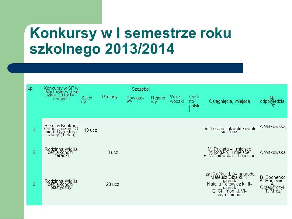Wycieczki w I semestrze roku szkolnego 2013/2014 WYCIECZKI W SP W DOLISTOWIE W R.SZK. 2013/2014 -zestawienie za I semestr Klasa PrzedmiotoweKrajoznawc