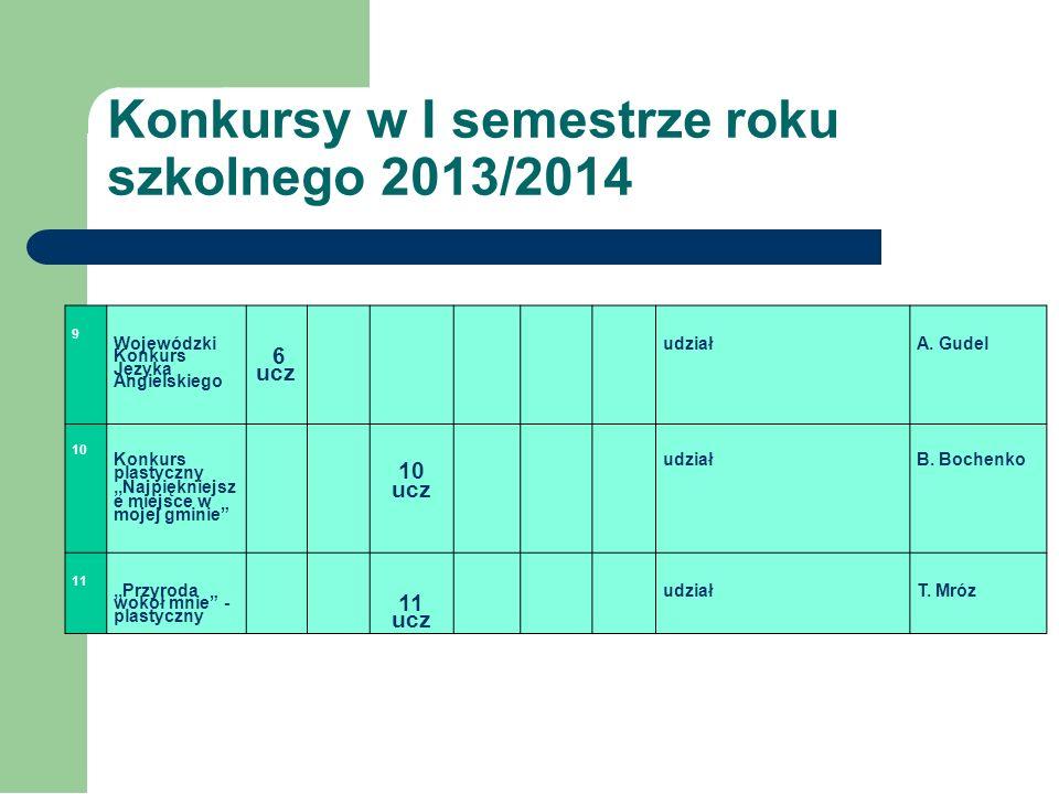Konkursy w I semestrze roku szkolnego 2013/2014 4 Ozdoby choinkowe 7 Michał Wiśniewski kl. 0 - nagroda B. Bochenko 5 Szopki i gwiazdy kolędnicze 6 ucz