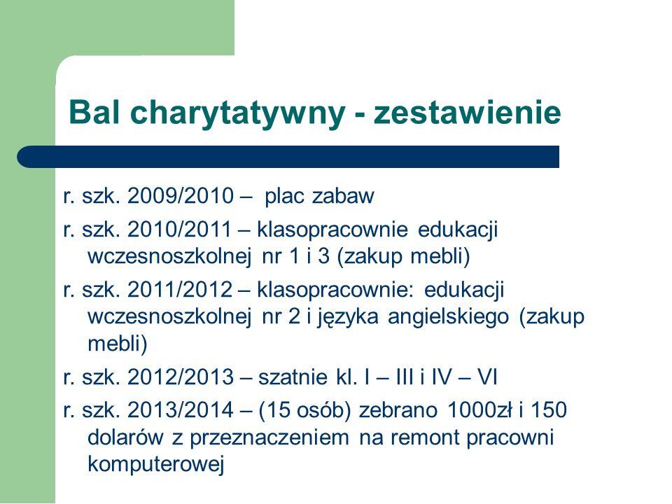 Działalność SKO Szkolna Kasa Oszczędności działa w SP w Dolistowie od listopada 2013r. Opiekunem jest Pani Bogusława Bochenko. Uczniowie uczą się oszc