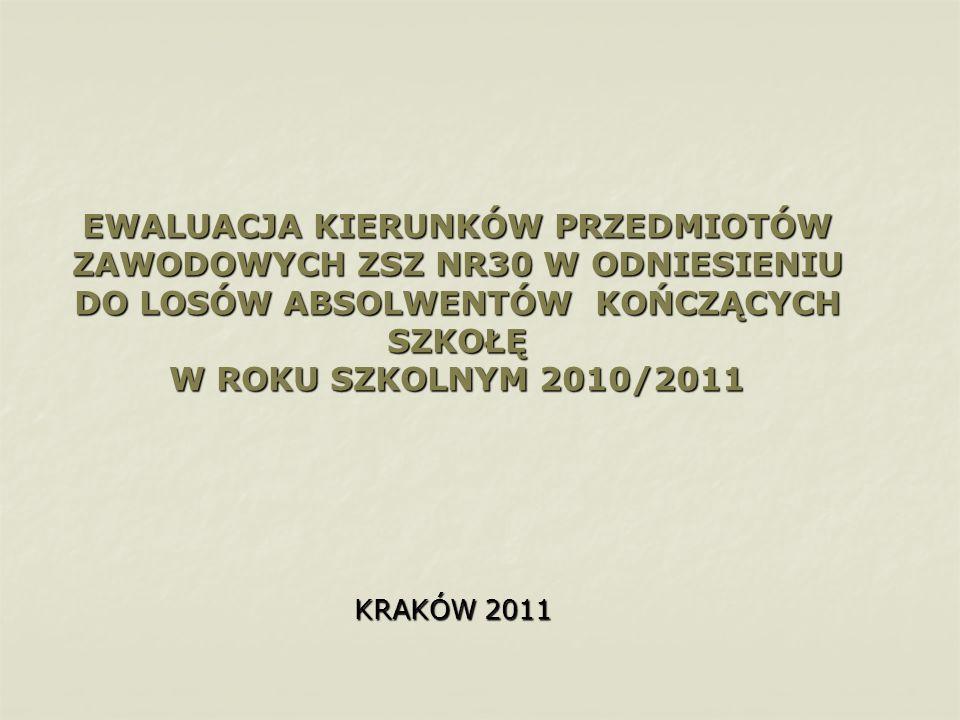EWALUACJA KIERUNKÓW PRZEDMIOTÓW ZAWODOWYCH ZSZ NR30 W ODNIESIENIU DO LOSÓW ABSOLWENTÓW KOŃCZĄCYCH SZKOŁĘ W ROKU SZKOLNYM 2010/2011 KRAKÓW 2011