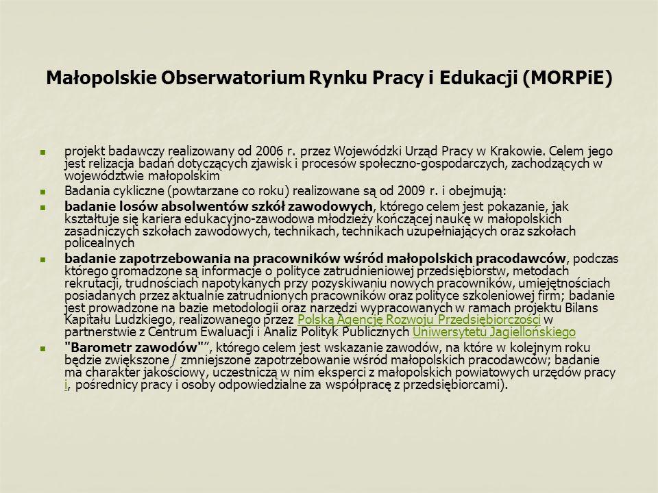 Małopolskie Obserwatorium Rynku Pracy i Edukacji (MORPiE) projekt badawczy realizowany od 2006 r. przez Wojewódzki Urząd Pracy w Krakowie. Celem jego