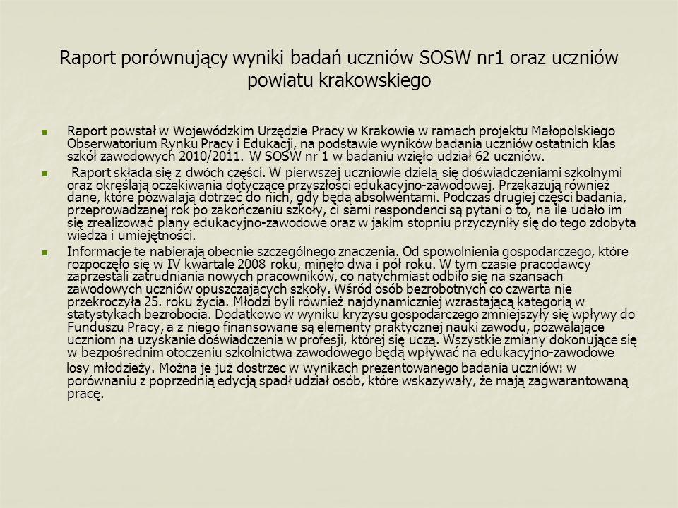Raport porównujący wyniki badań uczniów SOSW nr1 oraz uczniów powiatu krakowskiego Raport powstał w Wojewódzkim Urzędzie Pracy w Krakowie w ramach pro
