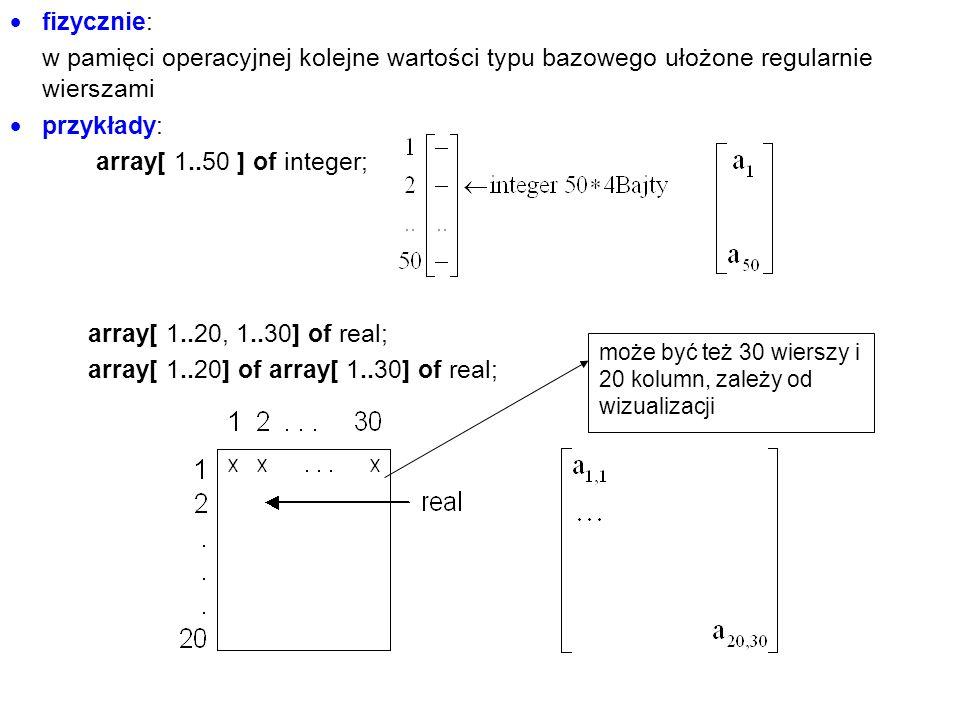 przykłady: array[ 1..50 ] of integer; fizycznie: w pamięci operacyjnej kolejne wartości typu bazowego ułożone regularnie wierszami array[ 1..20, 1..30] of real; array[ 1..20] of array[ 1..30] of real; może być też 30 wierszy i 20 kolumn, zależy od wizualizacji