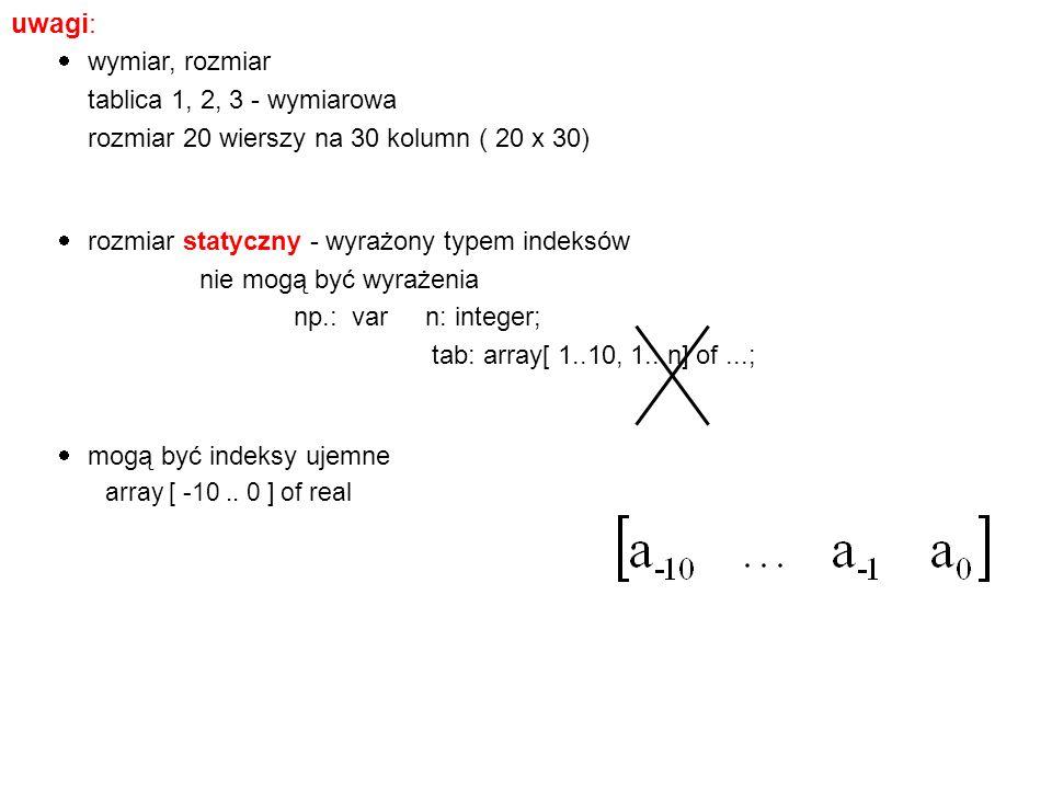 uwagi: wymiar, rozmiar tablica 1, 2, 3 - wymiarowa rozmiar 20 wierszy na 30 kolumn ( 20 x 30) rozmiar statyczny - wyrażony typem indeksów nie mogą być wyrażenia np.: var n: integer; tab: array[ 1..10, 1..