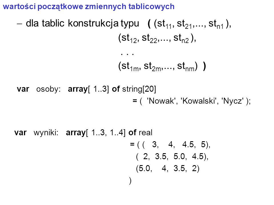 var osoby: array[ 1..3] of string[20] = ( Nowak , Kowalski , Nycz ); wartości początkowe zmiennych tablicowych dla tablic konstrukcja typu ( (st 11, st 21,..., st n1 ), (st 12, st 22,..., st n2 ),...