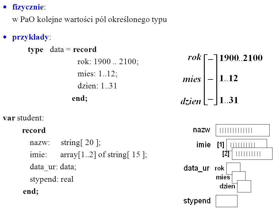 przykłady: type data = record rok: 1900..