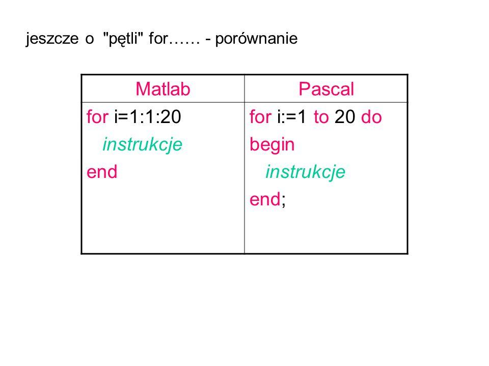 jeszcze o pętli for…… - porównanie MatlabPascal for i=1:1:20 instrukcje end for i:=1 to 20 do begin instrukcje end;