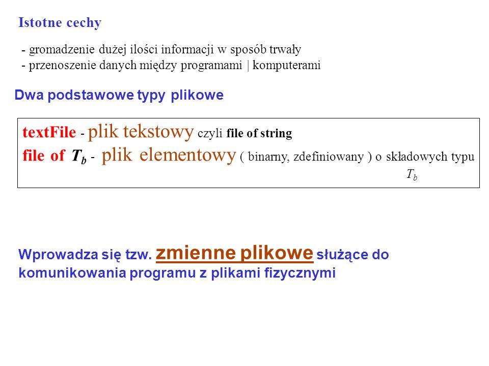 Istotne cechy textFile - plik tekstowy czyli file of string file of T b - plik elementowy ( binarny, zdefiniowany ) o składowych typu T b Dwa podstawowe typy plikowe Wprowadza się tzw.