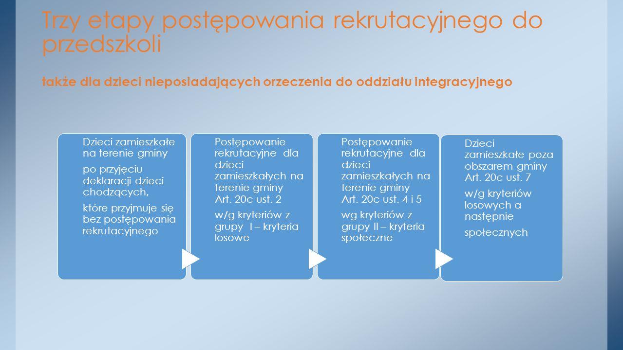Trzy etapy postępowania rekrutacyjnego do przedszkoli także dla dzieci nieposiadających orzeczenia do oddziału integracyjnego Dzieci zamieszkałe na te