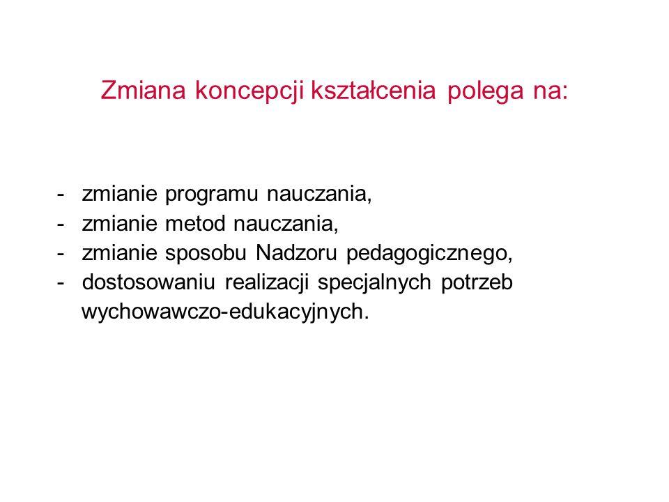 Program nauczania Dawniej Szczegółowe programy nauczania poszczególnych przedmiotów narzucone przez Ministerstwo Edukacji Narodowej i kontrolowane przez Kuratorium Oświaty.