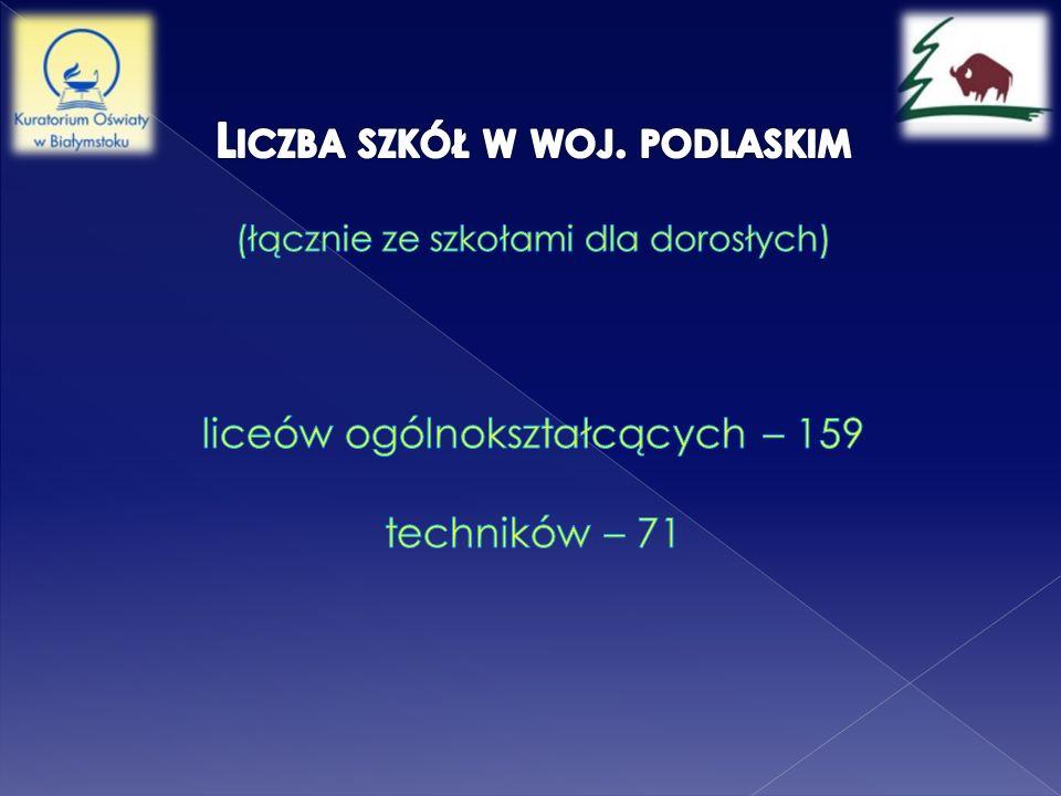 RANKING LICEÓW OGÓLNOKSZTAŁCĄCYCH 2014 500 najlepszych w Polsce Pozycja 2014 Szkoła20132012 Złote szkoły (miejsca 1-100) 35 I Liceum Ogólnokształcące im.