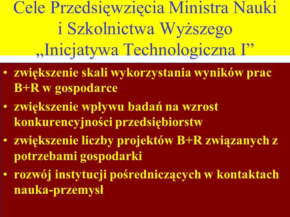 Cele Przedsięwzięcia Ministra Nauki i Szkolnictwa Wyższego Inicjatywa Technologiczna I zwiększenie skali wykorzystania wyników prac B+R w gospodarce zwiększenie wpływu badań na wzrost konkurencyjności przedsiębiorstw zwiększenie liczby projektów B+R związanych z potrzebami gospodarki rozwój instytucji pośredniczących w kontaktach nauka-przemysł
