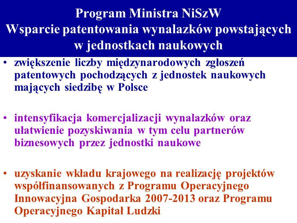 Program Ministra NiSzW Wsparcie patentowania wynalazków powstających w jednostkach naukowych zwiększenie liczby międzynarodowych zgłoszeń patentowych