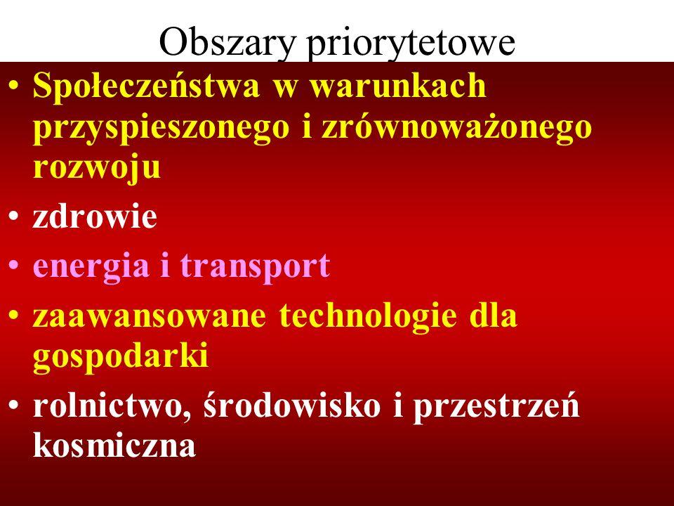 Obszary priorytetowe Społeczeństwa w warunkach przyspieszonego i zrównoważonego rozwoju zdrowie energia i transport zaawansowane technologie dla gospodarki rolnictwo, środowisko i przestrzeń kosmiczna