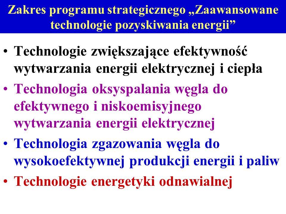 Zakres programu strategicznego Zaawansowane technologie pozyskiwania energii Technologie zwiększające efektywność wytwarzania energii elektrycznej i ciepła Technologia oksyspalania węgla do efektywnego i niskoemisyjnego wytwarzania energii elektrycznej Technologia zgazowania węgla do wysokoefektywnej produkcji energii i paliw Technologie energetyki odnawialnej