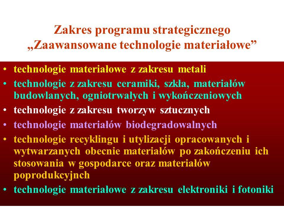 Zakres programu strategicznego Zaawansowane technologie materiałowe technologie materiałowe z zakresu metali technologie z zakresu ceramiki, szkła, ma