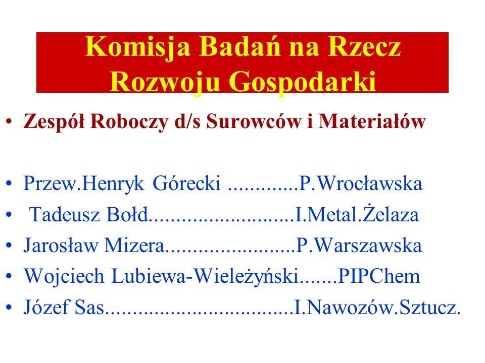 Komisja Badań na Rzecz Rozwoju Gospodarki Zespół Roboczy d/s Surowców i Materiałów Przew.Henryk Górecki.............P.Wrocławska Tadeusz Bołd.........