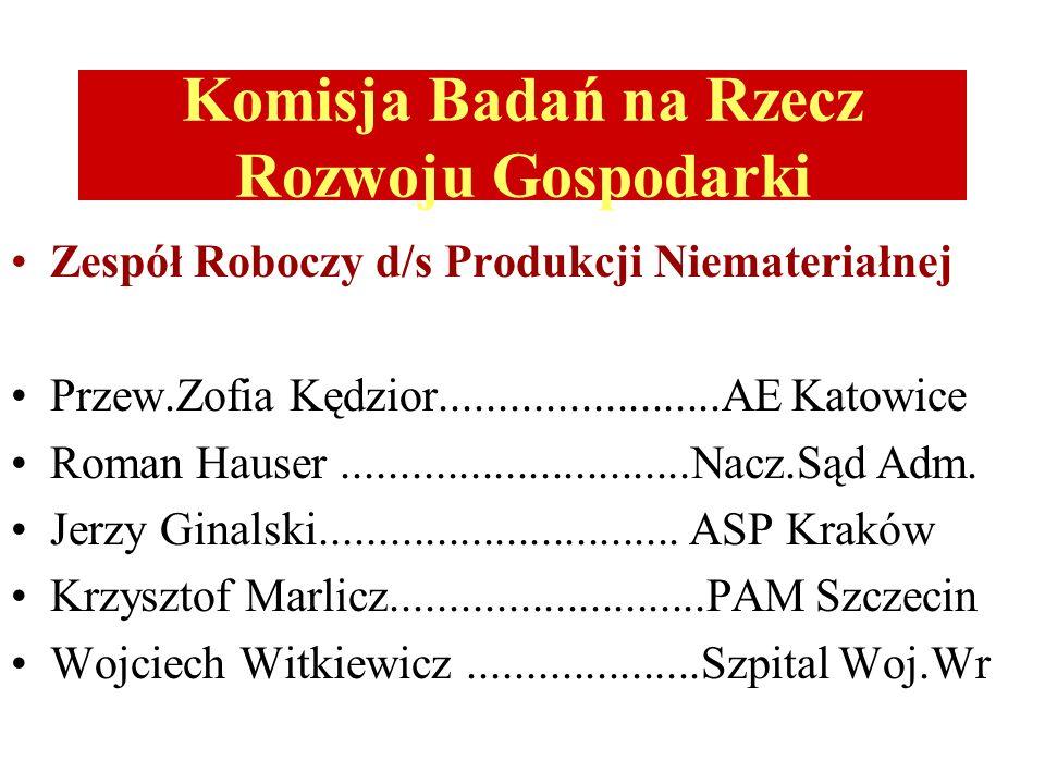Komisja Badań na Rzecz Rozwoju Gospodarki Zespół Roboczy d/s Produkcji Niemateriałnej Przew.Zofia Kędzior........................AE Katowice Roman Hau