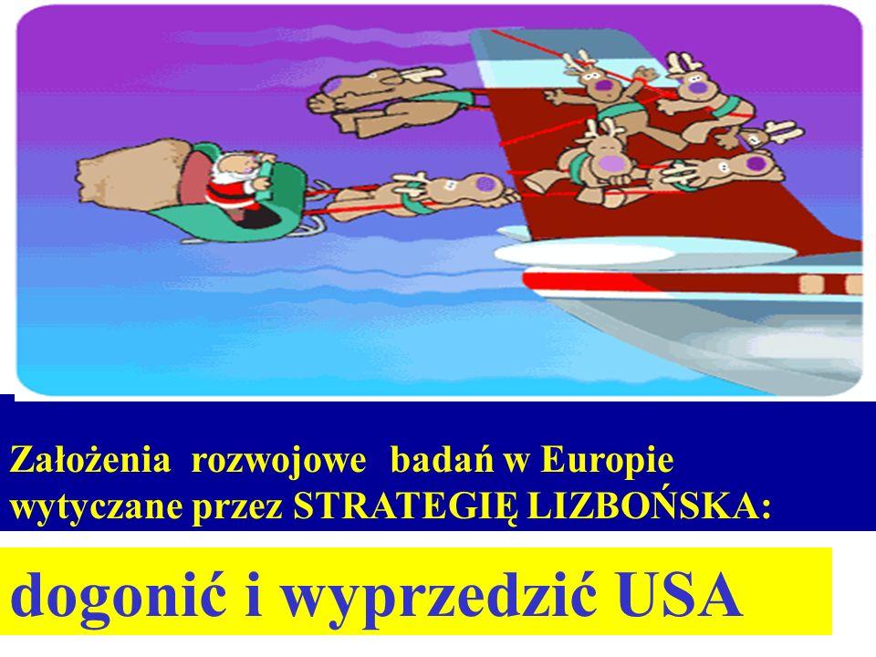 Założenia rozwojowe badań w Europie wytyczane przez STRATEGIĘ LIZBOŃSKA: dogonić i wyprzedzić USA