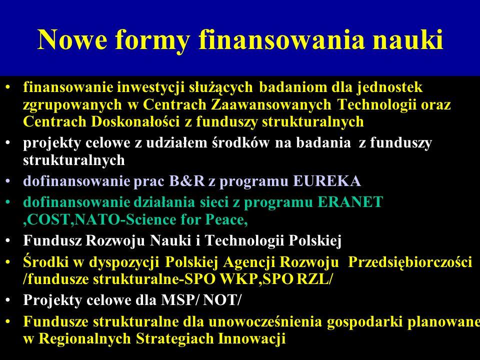 Nowe formy finansowania nauki finansowanie inwestycji służących badaniom dla jednostek zgrupowanych w Centrach Zaawansowanych Technologii oraz Centrach Doskonałości z funduszy strukturalnych projekty celowe z udziałem środków na badania z funduszy strukturalnych dofinansowanie prac B&R z programu EUREKA dofinansowanie działania sieci z programu ERANET,COST,NATO-Science for Peace, Fundusz Rozwoju Nauki i Technologii Polskiej Środki w dyspozycji Polskiej Agencji Rozwoju Przedsiębiorczości /fundusze strukturalne-SPO WKP,SPO RZL/ Projekty celowe dla MSP/ NOT/ Fundusze strukturalne dla unowocześnienia gospodarki planowane w Regionalnych Strategiach Innowacji
