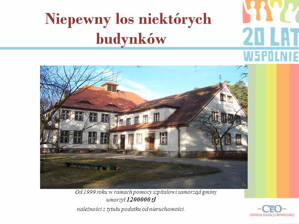 Od 1999 roku w ramach pomocy szpitalowi samorząd gminy umorzył 1200000 zł należności z tytułu podatku od nieruchomości. Niepewny los niektórych budynk