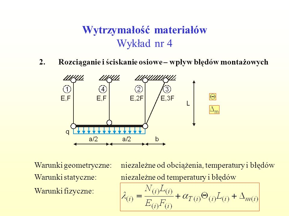 Wytrzymałość materiałów Wykład nr 4 2.Rozciąganie i ściskanie osiowe – wpływ błędów montażowych Warunki geometryczne:niezależne od obciążenia, tempera