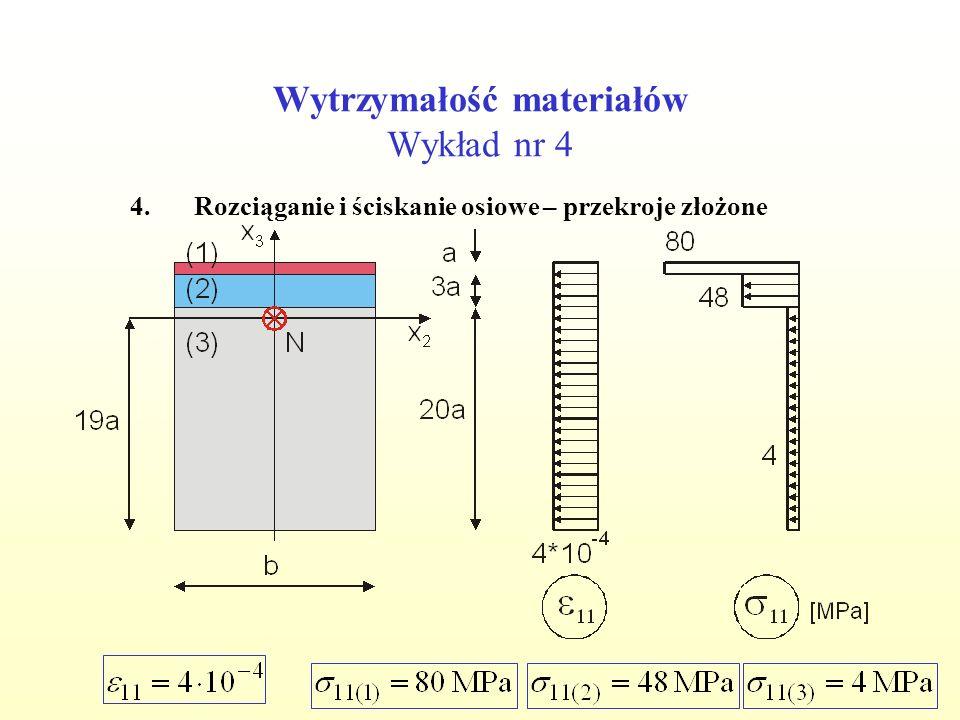Wytrzymałość materiałów Wykład nr 4 4.Rozciąganie i ściskanie osiowe – przekroje złożone