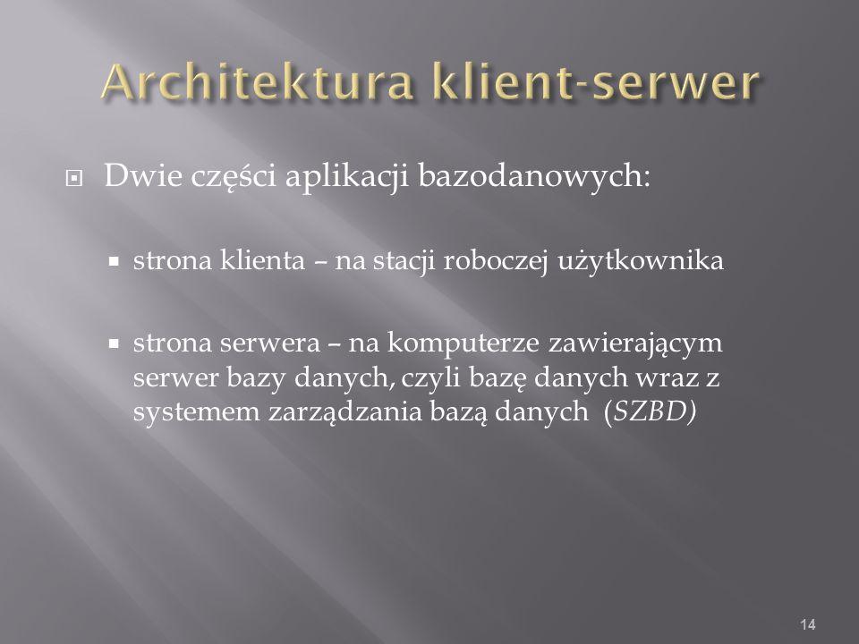 Dwie części aplikacji bazodanowych: strona klienta – na stacji roboczej użytkownika strona serwera – na komputerze zawierającym serwer bazy danych, czyli bazę danych wraz z systemem zarządzania bazą danych ( SZBD) 14