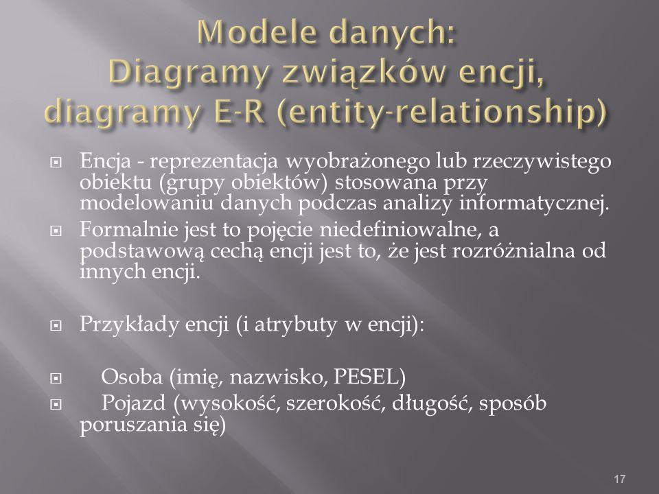 Encja - reprezentacja wyobrażonego lub rzeczywistego obiektu (grupy obiektów) stosowana przy modelowaniu danych podczas analizy informatycznej.