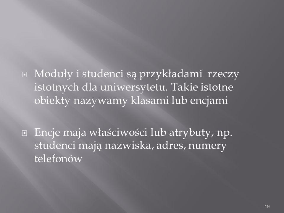 Moduły i studenci są przykładami rzeczy istotnych dla uniwersytetu.
