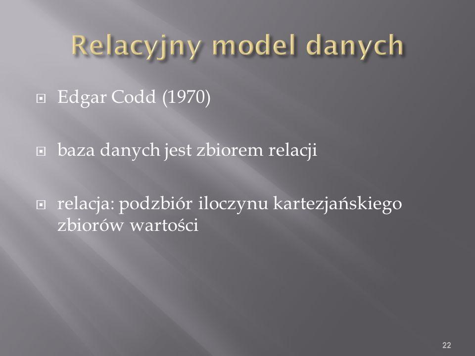 Edgar Codd (1970) baza danych jest zbiorem relacji relacja: podzbiór iloczynu kartezjańskiego zbiorów wartości 22