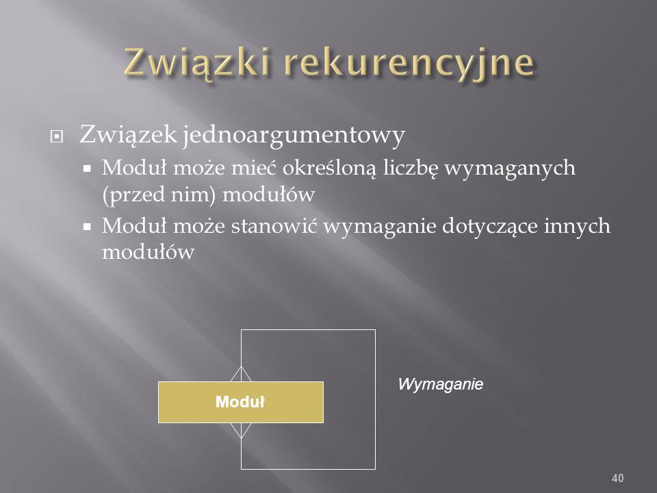 Związek jednoargumentowy Moduł może mieć określoną liczbę wymaganych (przed nim) modułów Moduł może stanowić wymaganie dotyczące innych modułów 40 Moduł Wymaganie