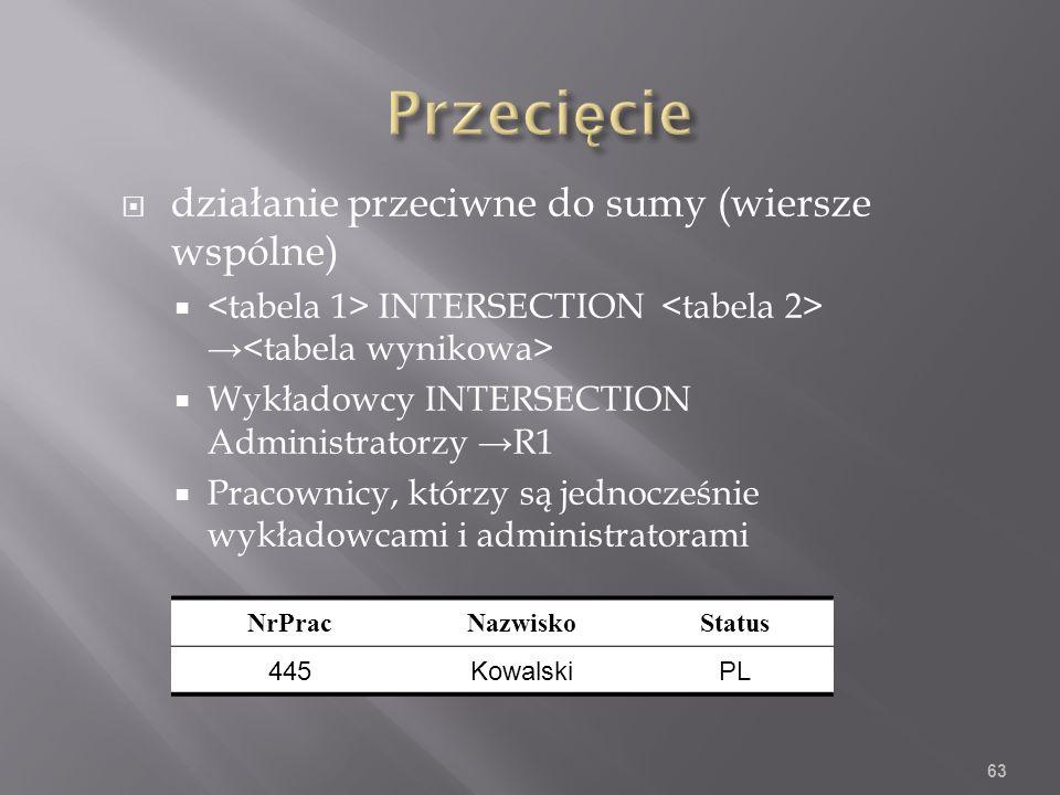działanie przeciwne do sumy (wiersze wspólne) INTERSECTION Wykładowcy INTERSECTION Administratorzy R1 Pracownicy, którzy są jednocześnie wykładowcami i administratorami NrPracNazwiskoStatus 445KowalskiPL 63