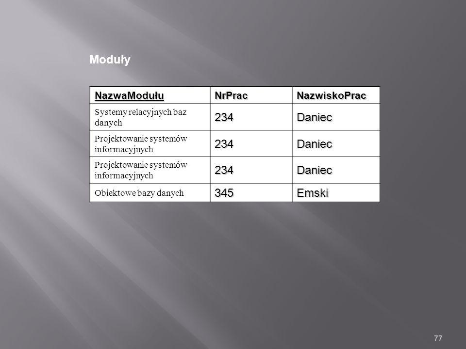 NazwaModułuNrPracNazwiskoPrac Systemy relacyjnych baz danych234Daniec Projektowanie systemów informacyjnych234Daniec 234Daniec Obiektowe bazy danych345Emski 77 Moduły