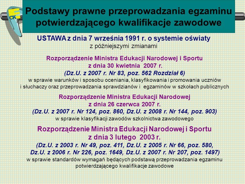 USTAWA z dnia 7 września 1991 r. o systemie oświaty z późniejszymi zmianami Rozporządzenie Ministra Edukacji Narodowej i Sportu z dnia 30 kwietnia 200