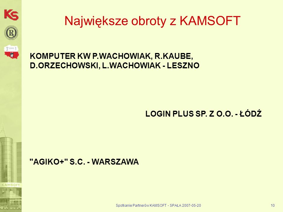 Spotkanie Partnerów KAMSOFT - SPAŁA 2007-05-2010 Największe obroty z KAMSOFT KOMPUTER KW P.WACHOWIAK, R.KAUBE, D.ORZECHOWSKI, L.WACHOWIAK - LESZNO LOGIN PLUS SP.