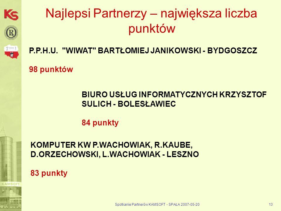 Spotkanie Partnerów KAMSOFT - SPAŁA 2007-05-2013 Najlepsi Partnerzy – największa liczba punktów KOMPUTER KW P.WACHOWIAK, R.KAUBE, D.ORZECHOWSKI, L.WACHOWIAK - LESZNO 83 punkty P.P.H.U.