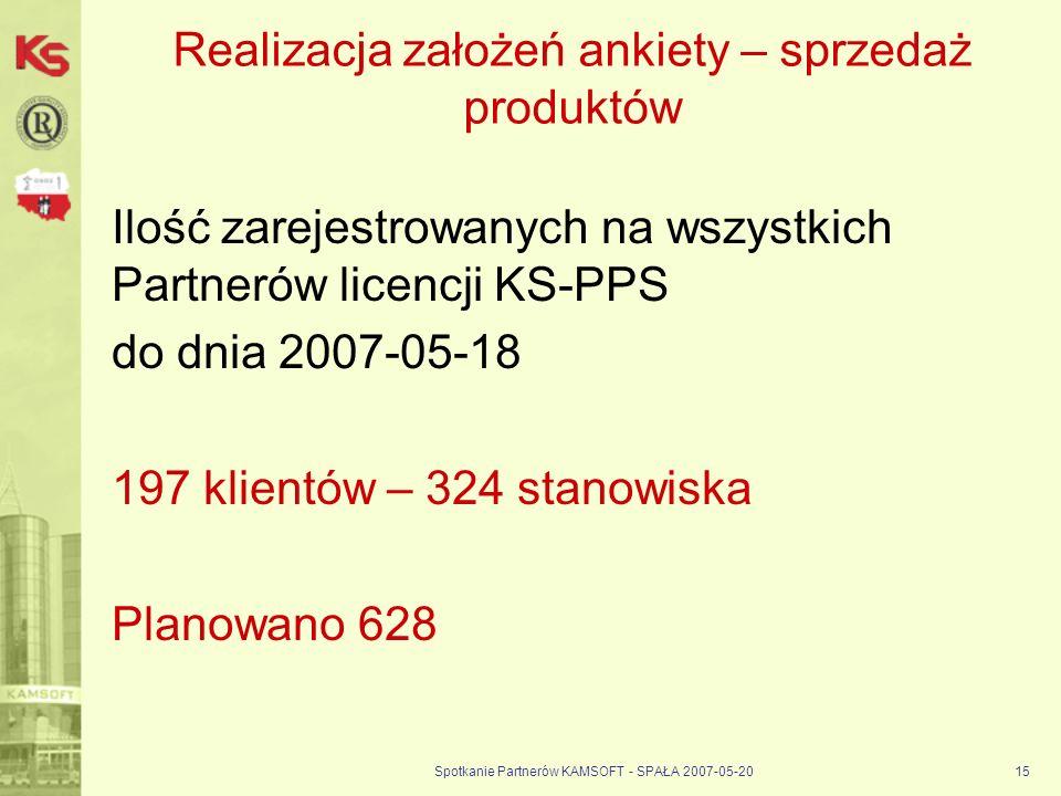 Spotkanie Partnerów KAMSOFT - SPAŁA 2007-05-2015 Realizacja założeń ankiety – sprzedaż produktów Ilość zarejestrowanych na wszystkich Partnerów licencji KS-PPS do dnia 2007-05-18 197 klientów – 324 stanowiska Planowano 628