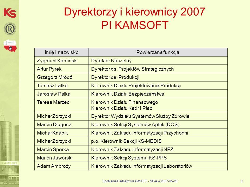 Spotkanie Partnerów KAMSOFT - SPAŁA 2007-05-203 Dyrektorzy i kierownicy 2007 PI KAMSOFT Imię i nazwiskoPowierzana funkcja Zygmunt KamińskiDyrektor Naczelny Artur PyrekDyrektor ds.
