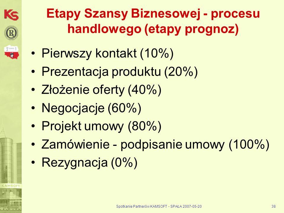 Spotkanie Partnerów KAMSOFT - SPAŁA 2007-05-2038 Etapy Szansy Biznesowej - procesu handlowego (etapy prognoz) Pierwszy kontakt (10%) Prezentacja produktu (20%) Złożenie oferty (40%) Negocjacje (60%) Projekt umowy (80%) Zamówienie - podpisanie umowy (100%) Rezygnacja (0%)