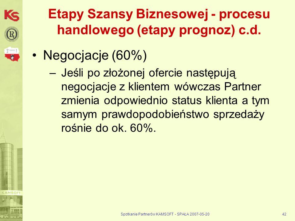 Spotkanie Partnerów KAMSOFT - SPAŁA 2007-05-2042 Etapy Szansy Biznesowej - procesu handlowego (etapy prognoz) c.d.